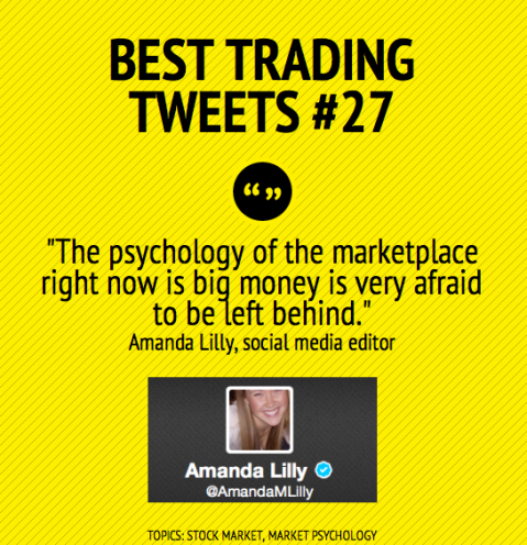 Best Trading Tweets #27: The Psychology Of The Marketplace by Amanda Lilly